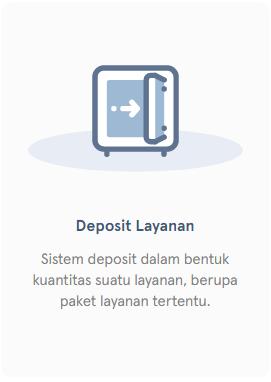 Jual Aplikasi Laundry Smartlink Pertama Di Jakarta Pusat