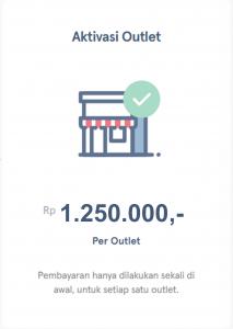 Aplikasi Laundry Di Tercepat Jakarta Barat